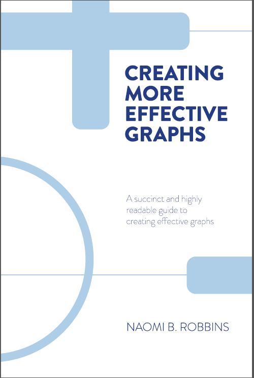 creatingmoreeffectivegraphs