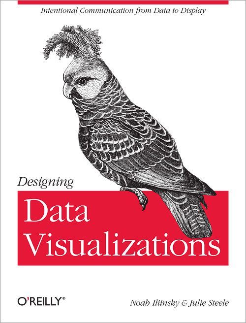 designingdatavisulisations