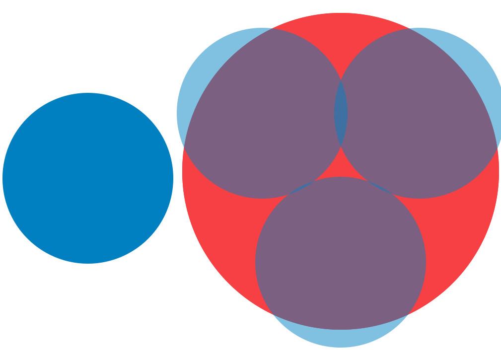 demorgencirkels_allcirkels