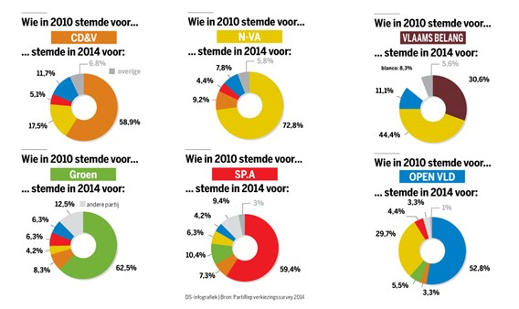 kiezersstromen_standaard