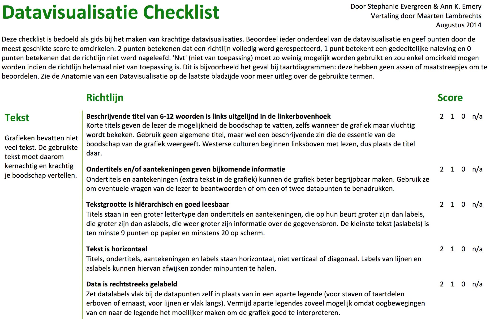 datavizchecklist_screenshot
