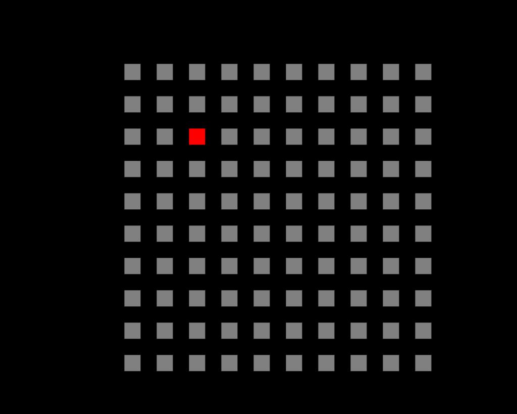 vroegewaarneming_kleur