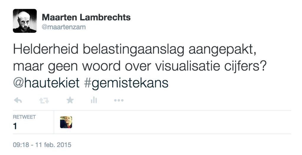 tweethautekiet